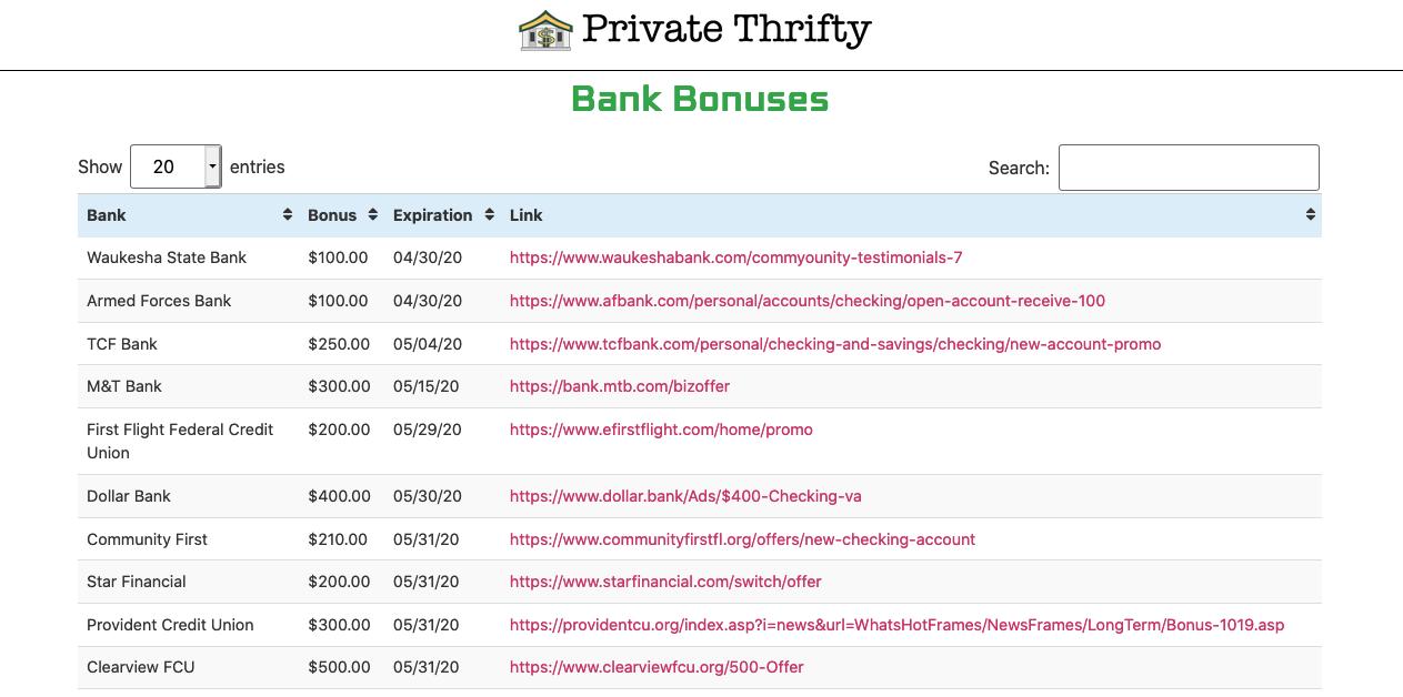 Bank Bonuses Table Screenshot