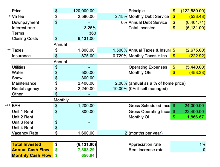 Rental Calculator-1